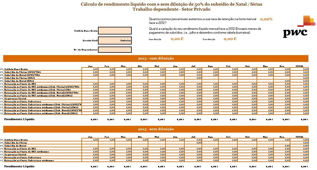 Simulador de rendimento líquido mensal para o privado (inclui sobretaxa) – PwC