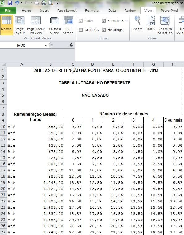 Tabelas de retenção IRS 2013 em Excel - publico, privado e pensionistas