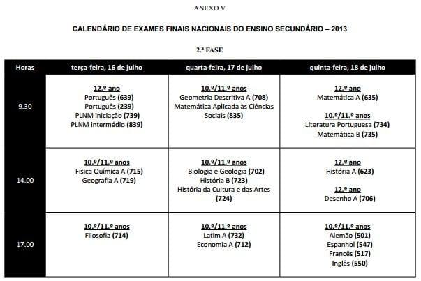 Calendário de exames nacionais no ensino secundário II - 2013