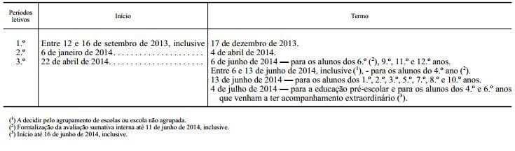 Calendário escolar 2013-2014