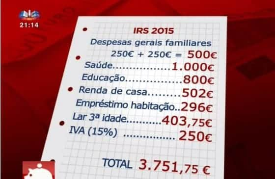 Deduções IRS 2015