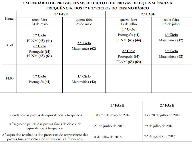 Calendários de Exames Escolares 2015 2016