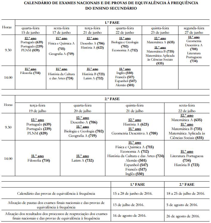 Calendário Exames 2015 2015 - Ensino Secundário