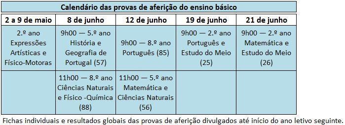Calendário das provas de aferição do ensino básico