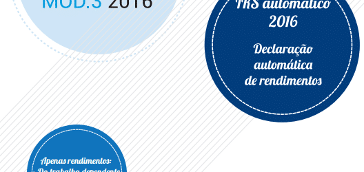 IRS Automático 2016