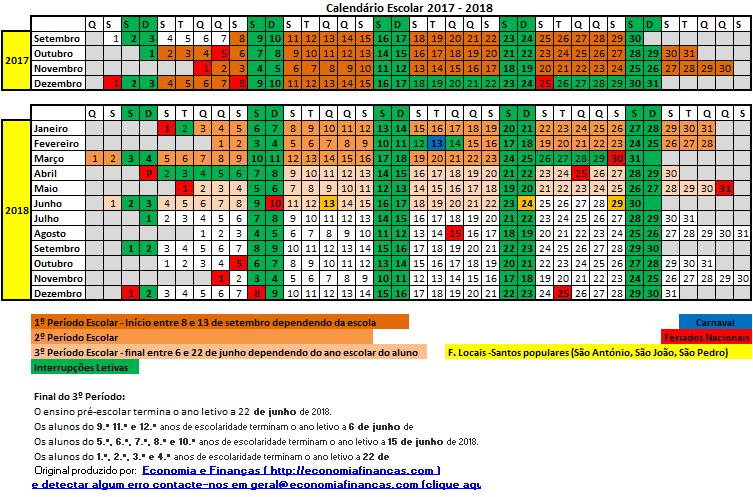 Resultado de imagem para calendário escolar 2017 18 portugal