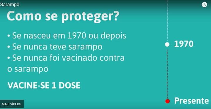 Vacina do Sarampo