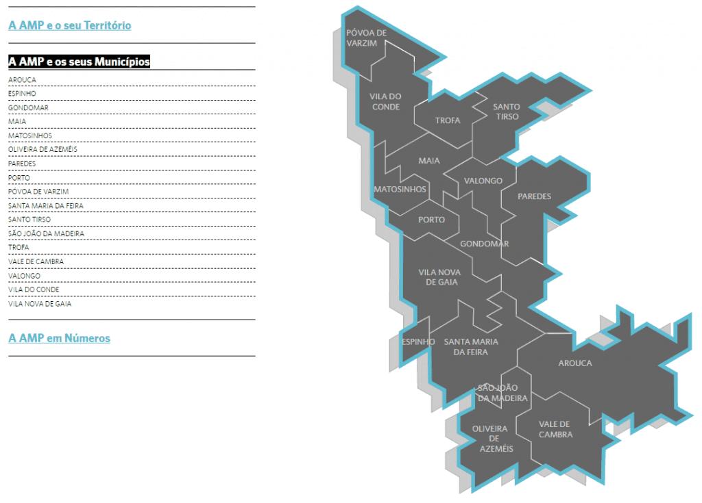 Área Metropolitana do Porto
