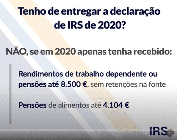 IRS 2021